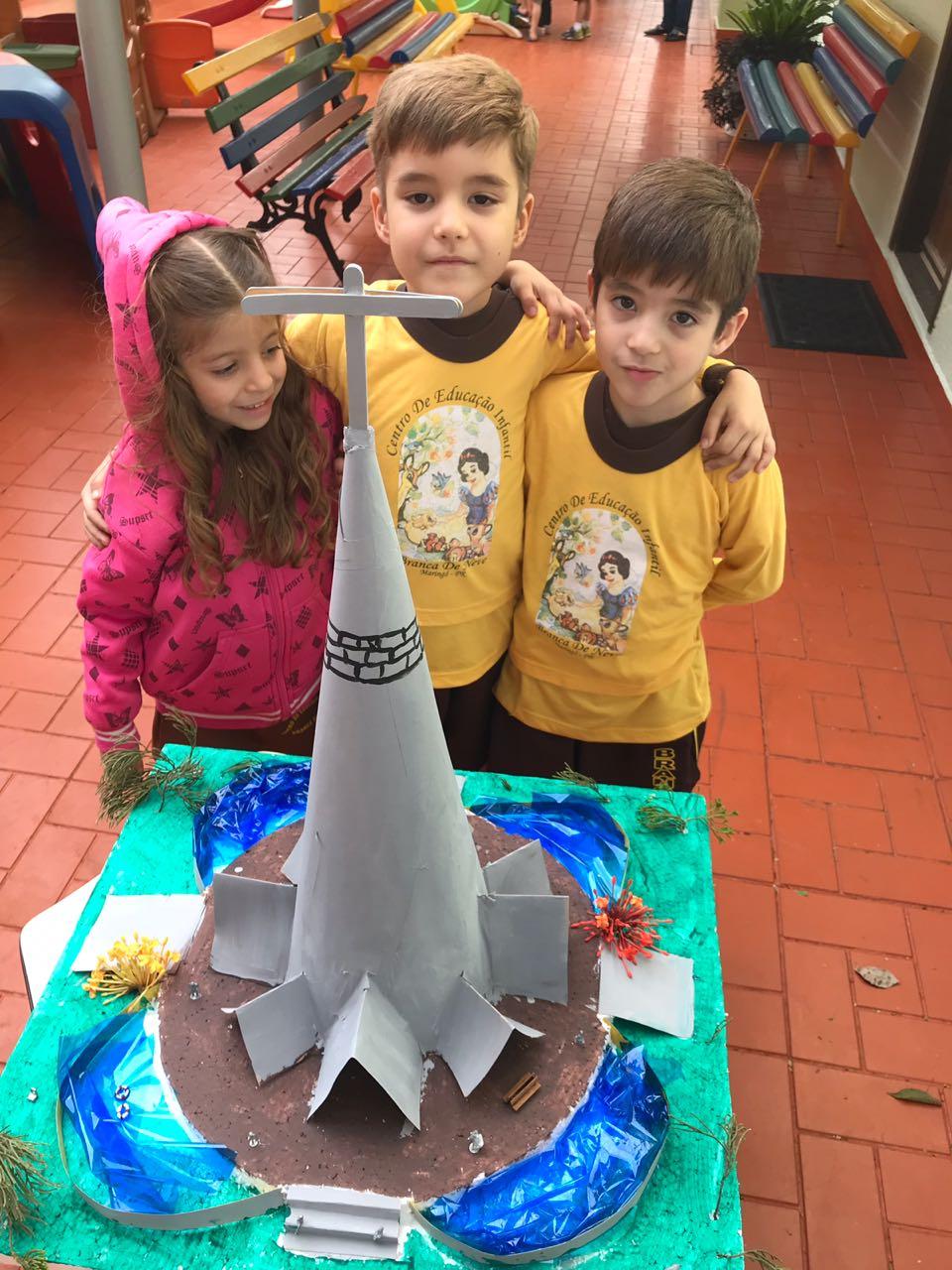 Exposição Dos Pontos Turísticos De MARINGÁ – Realizada Pelos Alunos Do Infantil 5.